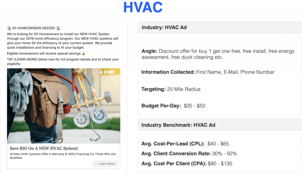 HVAC Ad Stats